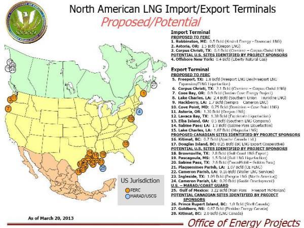 FERC List of Possible LNG Export Terminals