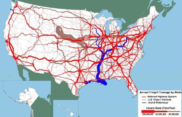 Freight traffic on highways, rivers and railroads in U.S. From U.S. DOT