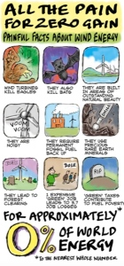 UK Wind Cartoon from B Peiser 15-07-12