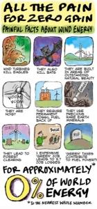 UK Wind Cartoon from B Peiser 15-07-12