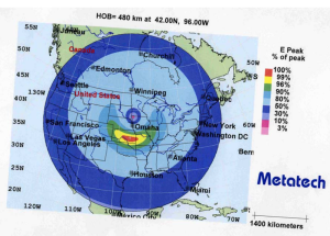Potential Effect of EMP from Congressional Report