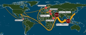 Major choke points in oil flows from EIA