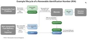 Diagram from EPA website