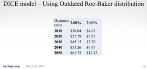 Model shows effect of discount rates when using old ECS